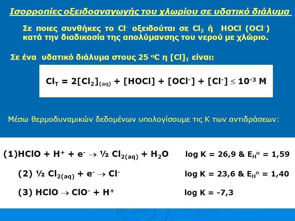 ClT = 2[Cl2](aq) + [HOCl] + [OCl-] + [Cl-]  10-3 Μ